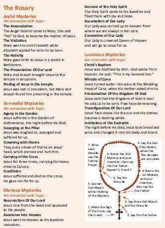 St. Brigid's parish » the rosary.
